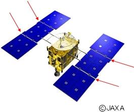 Вид сверху на космическую исследовательскую станцию Хаябуса, подшипники NTN использованы в местах соединений (помечены стрелками), которые открывают 3 солнечных панели.