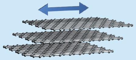 структура из тонких слоев, которая возникает при контакте поверхностей в подшипнике